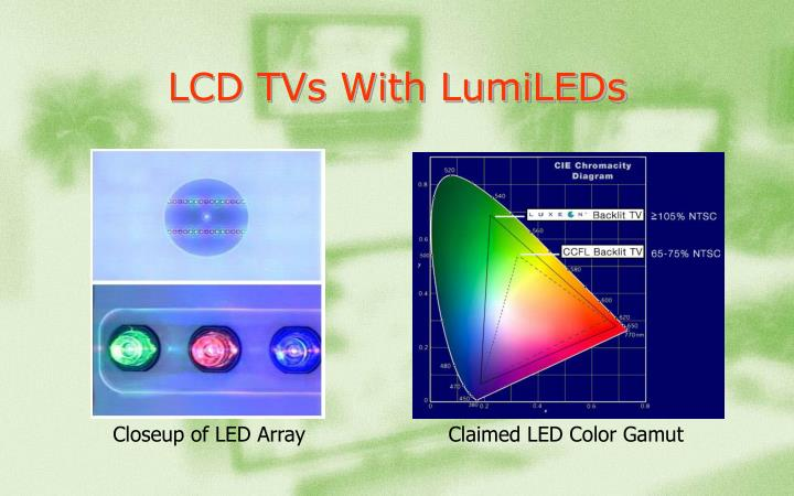 LCD TVs With LumiLEDs