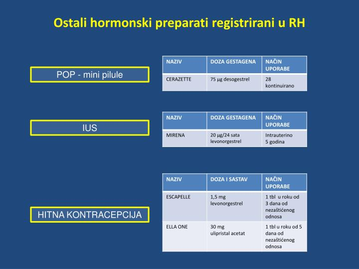 Ostali hormonski preparati registrirani u RH