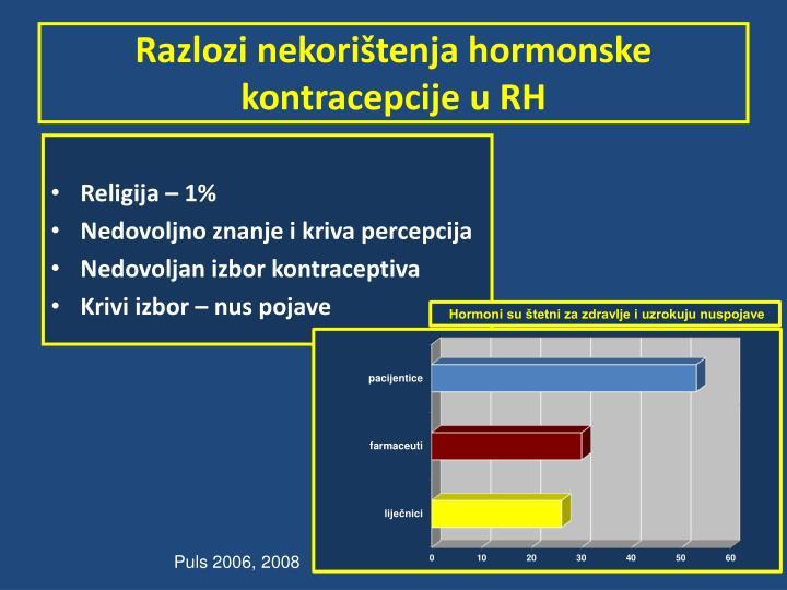 Razlozi nekorištenja hormonske kontracepcije u RH