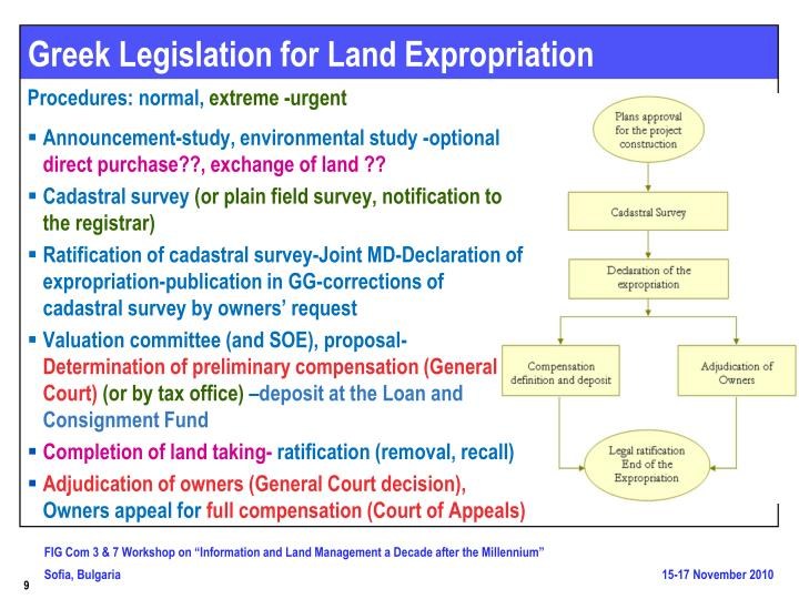 Greek Legislation for Land Expropriation
