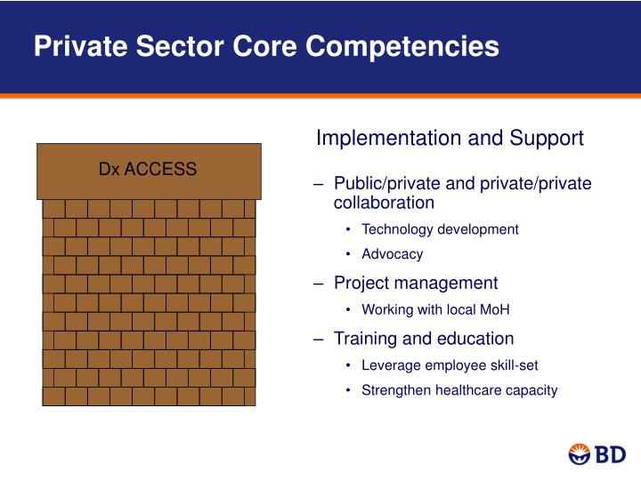 Private Sector Core Competencies