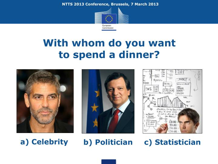 With whom do you want to spend a dinner