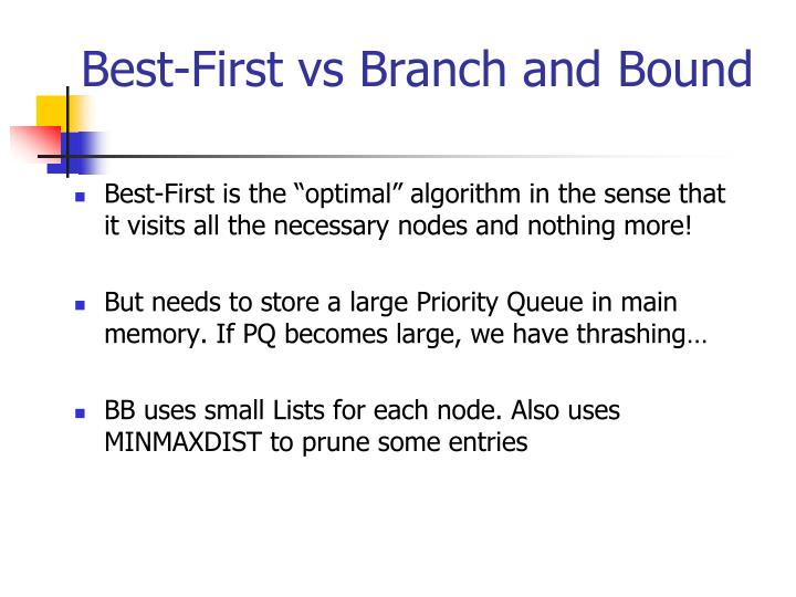 Best-First vs Branch and Bound