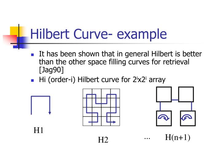 Hilbert Curve- example