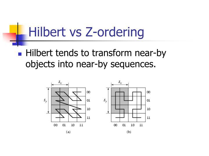 Hilbert vs Z-ordering