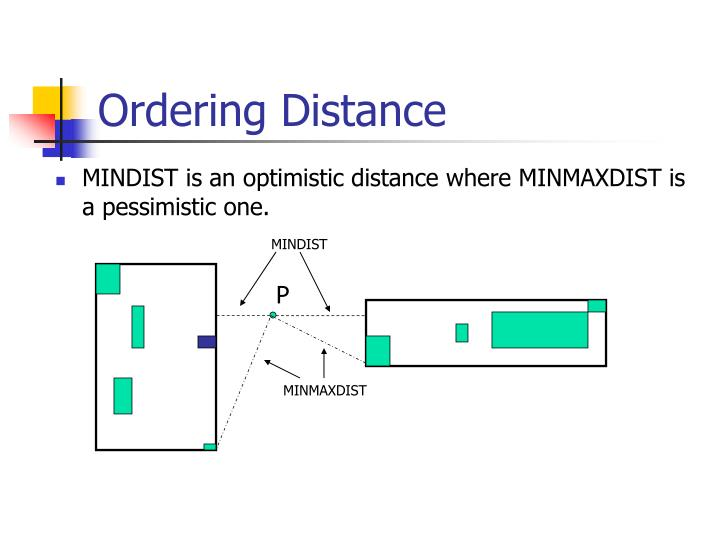 Ordering Distance