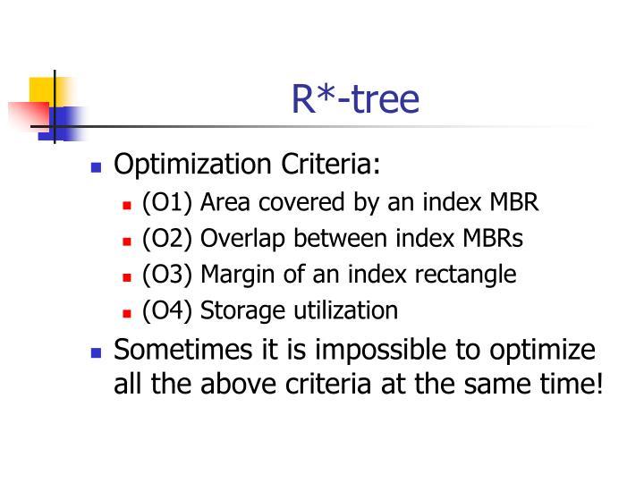 R*-tree