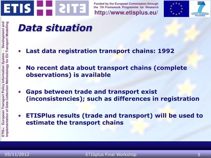 Data situation