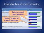 expanding research and innovation1