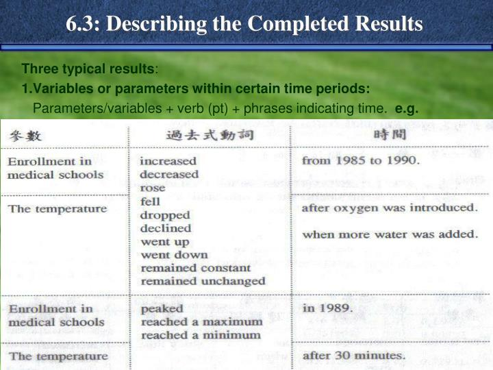 6.3: Describing the Completed Results