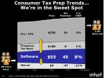 consumer tax prep trends we re in the sweet spot