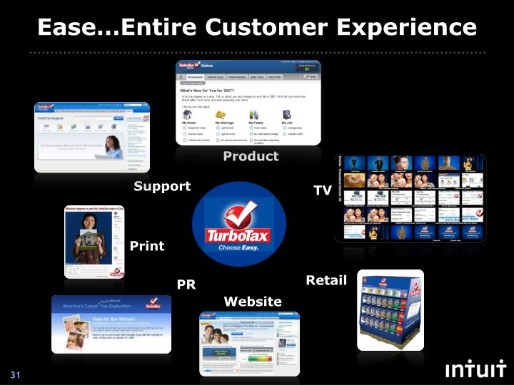 Ease…Entire Customer Experience