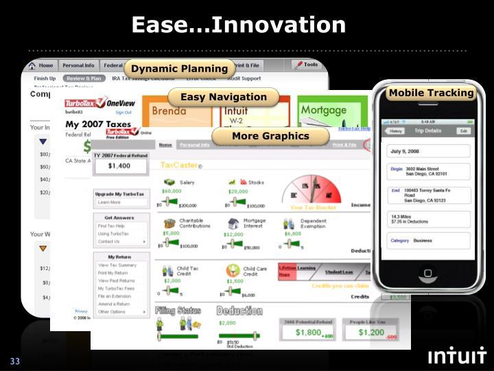 Ease…Innovation