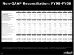 non gaap reconciliation fy98 fy08