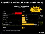 payments market is large and growing1