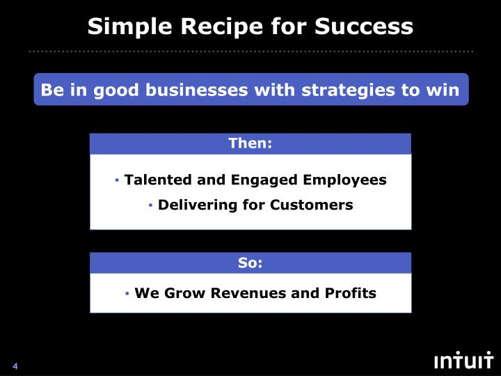 Simple Recipe for Success