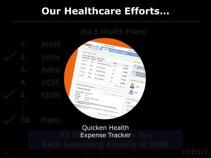 Quicken Health