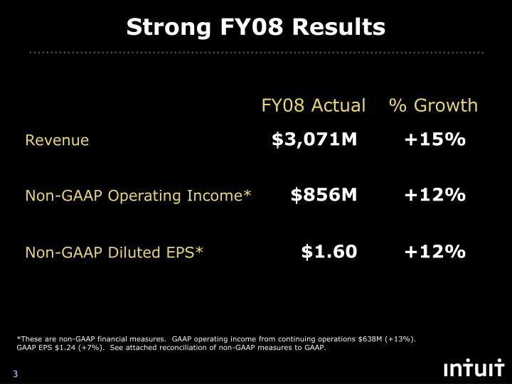Strong fy08 results