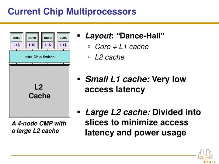 Current Chip Multiprocessors