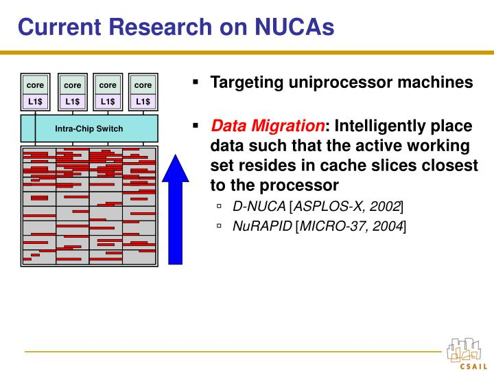 Current Research on NUCAs