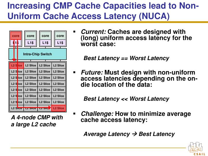 Increasing CMP Cache Capacities lead to Non-Uniform Cache Access Latency (NUCA)