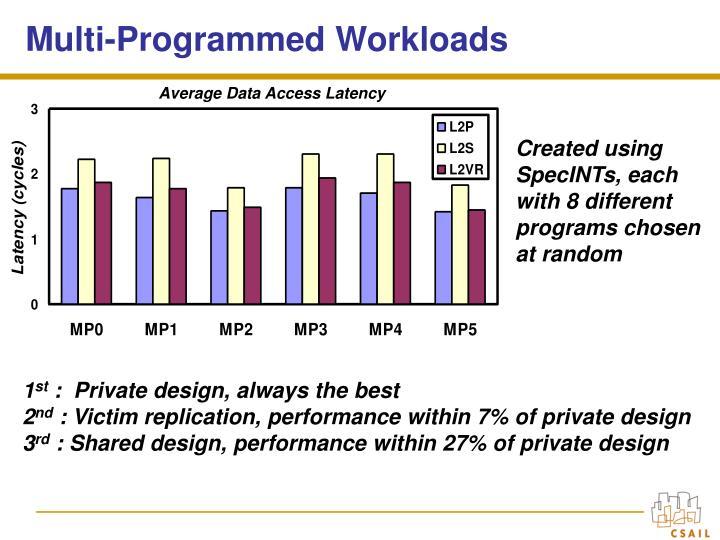Multi-Programmed Workloads