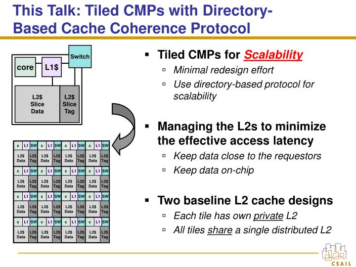 This Talk: Tiled CMPs with Directory-Based Cache Coherence Protocol