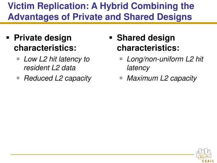 Victim Replication: A Hybrid Combining the Advantages of Private and Shared Designs
