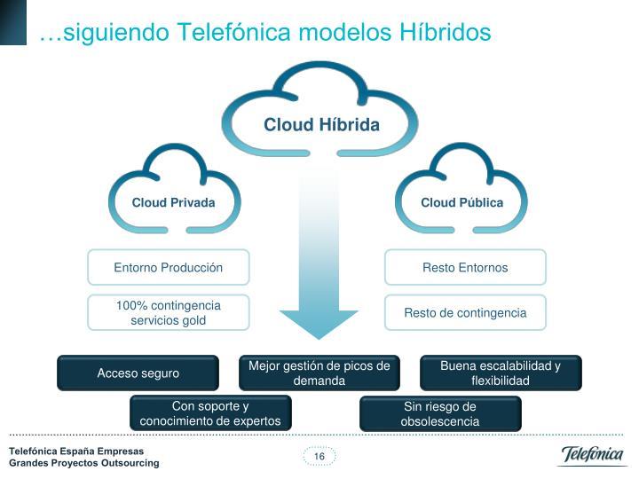 …siguiendo Telefónica modelos Híbridos