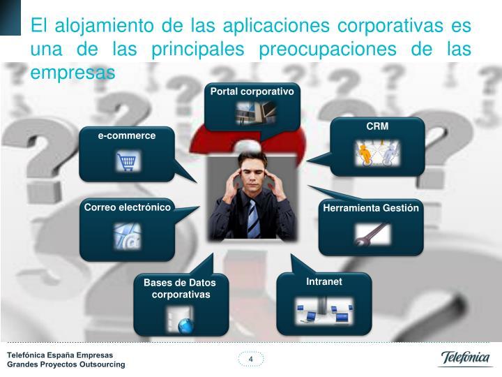 El alojamiento de las aplicaciones corporativas es una de las principales preocupaciones de las empresas