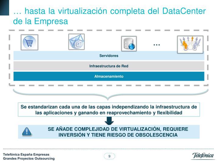 … hasta la virtualización completa del DataCenter de la Empresa