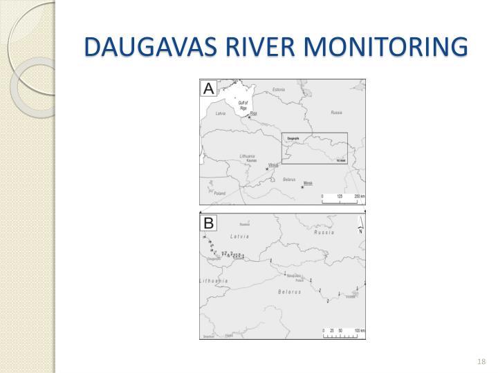 DAUGAVAS RIVER MONITORING