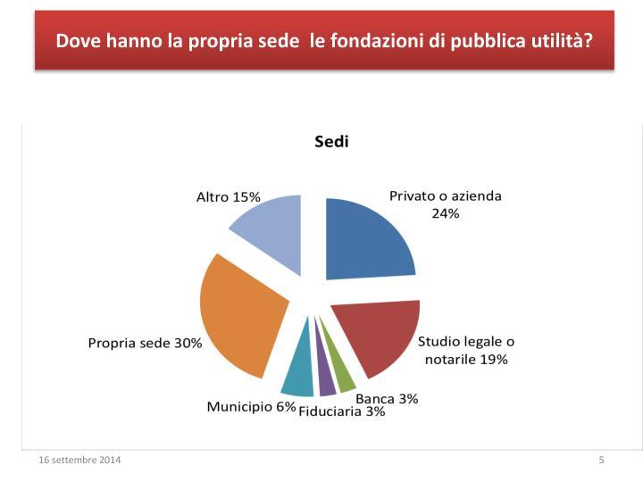 Dove hanno la propria sede  le fondazioni di pubblica utilità?