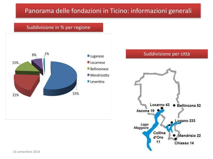 Panorama delle fondazioni in Ticino: informazioni generali