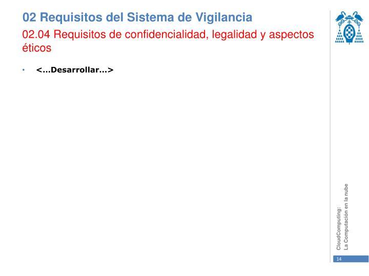 02.04 Requisitos de confidencialidad, legalidad y aspectos éticos
