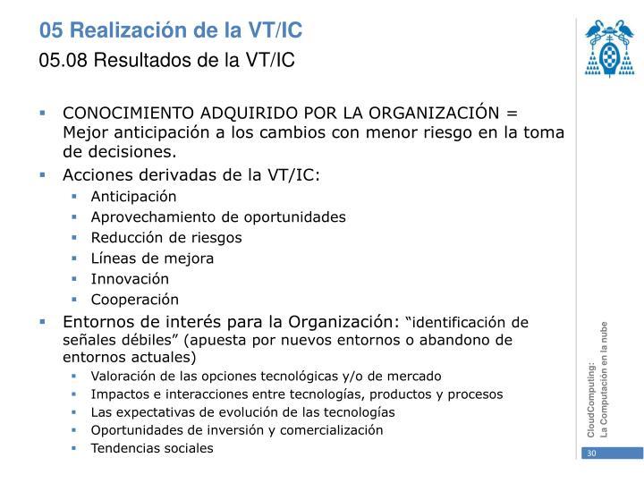 05.08 Resultados de la VT/IC