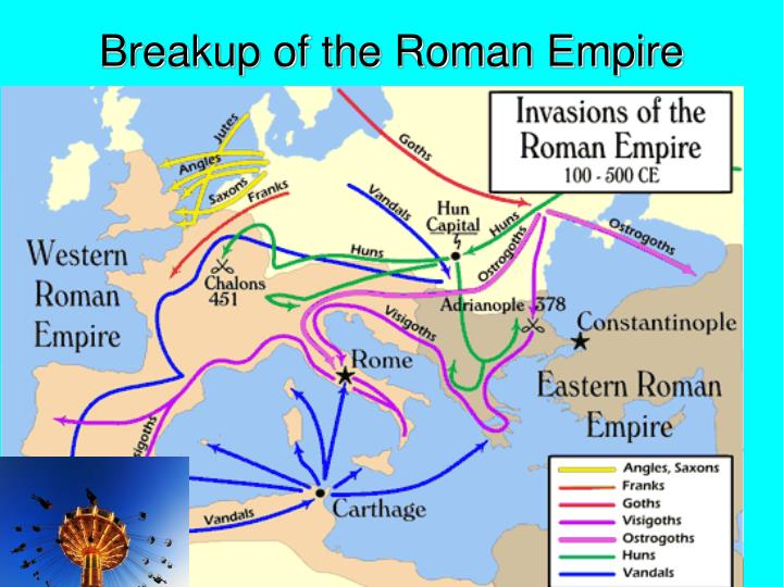 Breakup of the Roman Empire