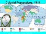 colonial possessions 1914