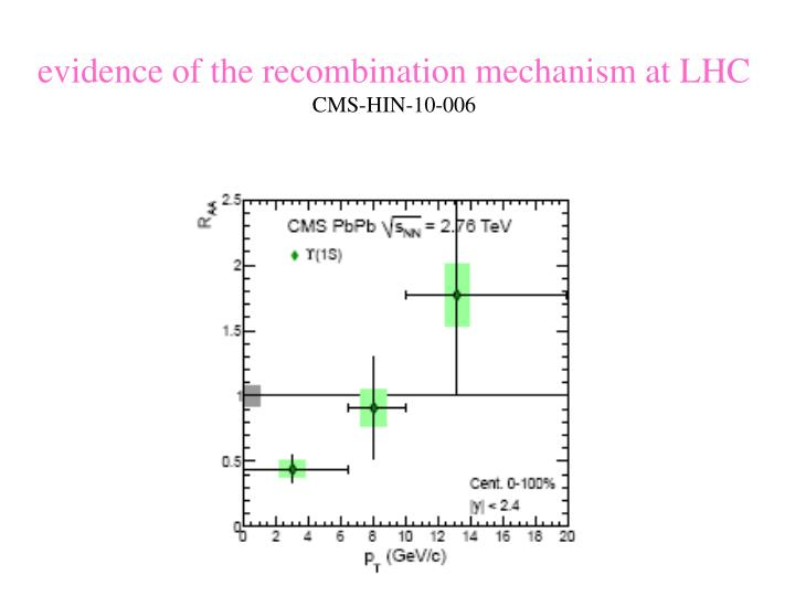 evidence of the recombination mechanism at LHC