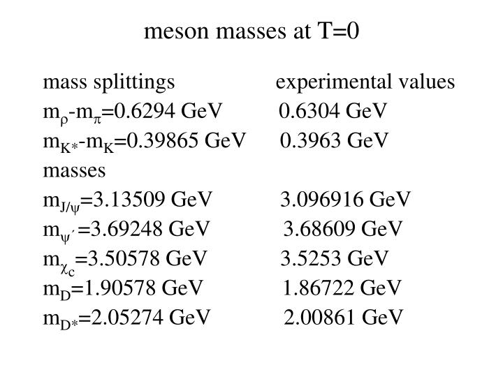 meson masses at T=0