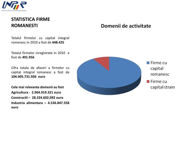 STATISTICA FIRME ROMANESTI