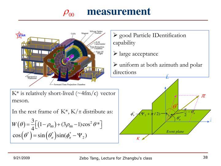K* is relatively short-lived (~4fm/c)