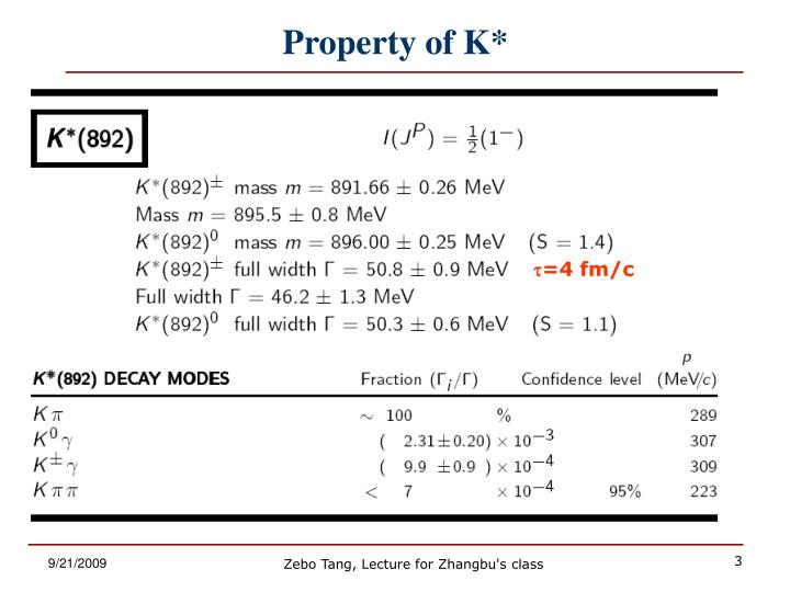 Property of k
