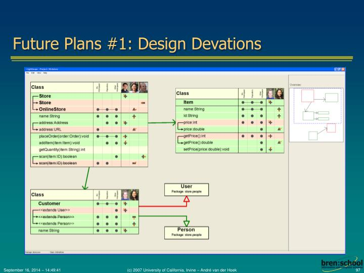 Future Plans #1: Design Devations