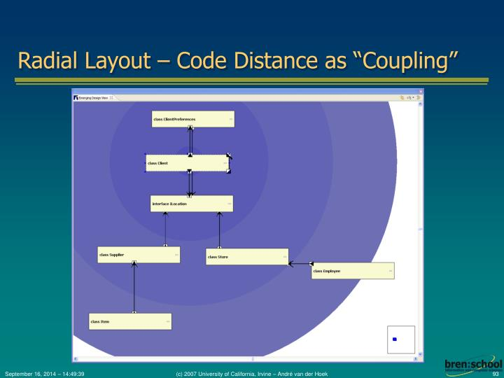 "Radial Layout – Code Distance as ""Coupling"""