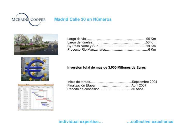 Madrid Calle 30 en Números