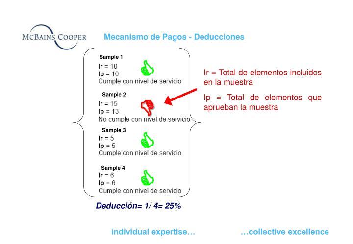 Mecanismo de Pagos - Deducciones