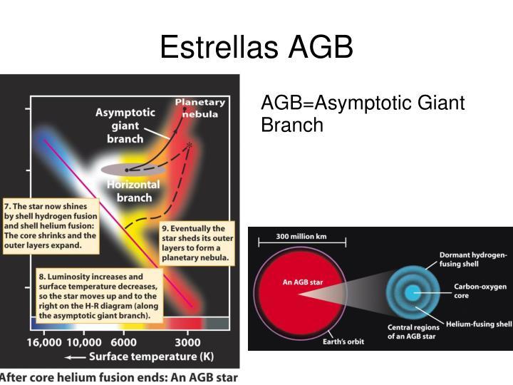 Estrellas AGB