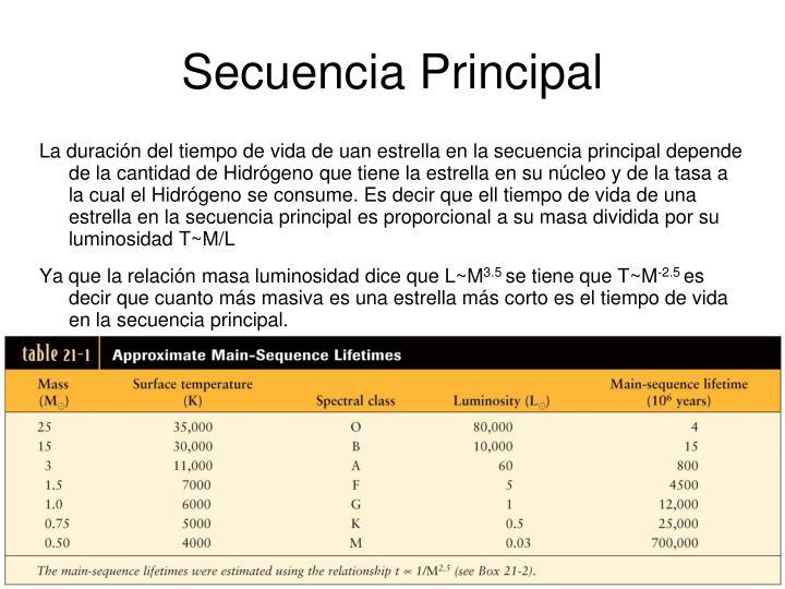Secuencia Principal