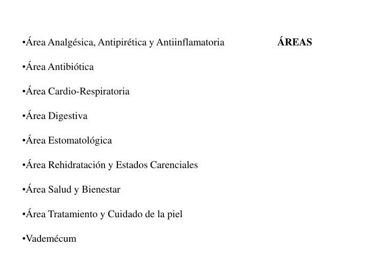 Área Analgésica, Antipirética y Antiinflamatoria